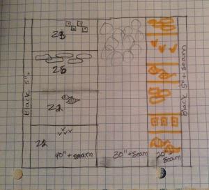 Duvet design plan